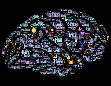 Neurophysiologic Disorder